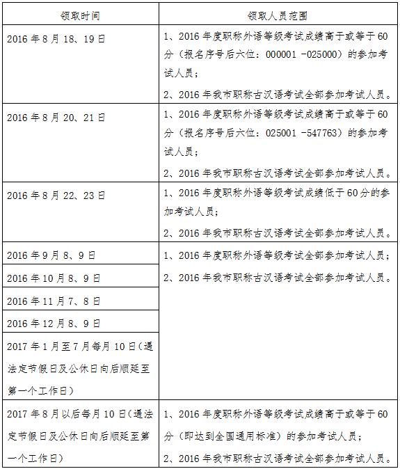 http://img2.zhiupimg.cn/group1/M00/00/51/d_5-B1eW5USAF-tKAACzkWcVeWc509.png