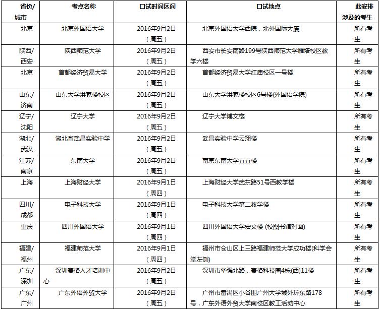 http://img2.zhiupimg.cn/group1/M00/00/71/d_5-B1e9FmeAbj6DAADg12itcuA322.png
